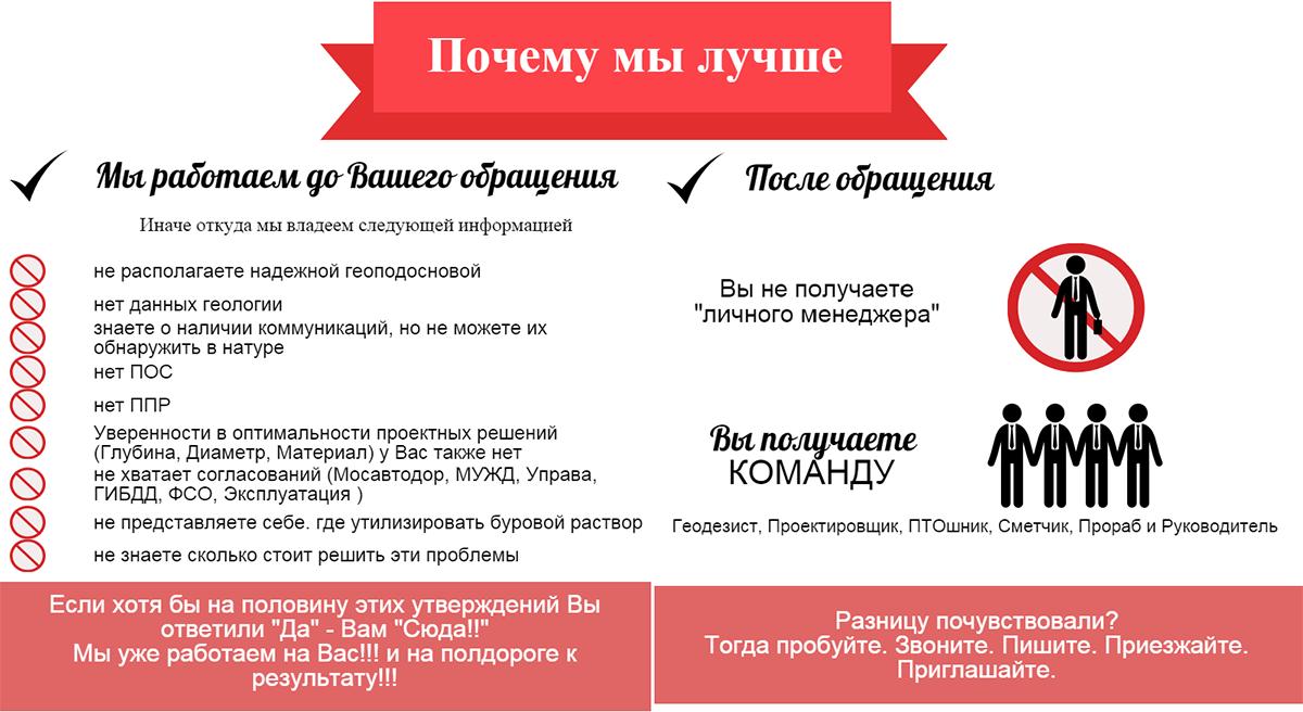 ГК Инжстрой